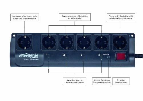 EnerGenie EG-PMS2-WLAN programmierbare IP-Steckdosenleiste (6-fach, Überspannungsschutz, WLAN-Schnittstelle) schwarz - 3