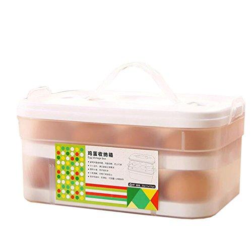 Fuyingda Ei-Behälter Premium Double Deck 24 Eier-Halter mit Griff, Kühlschrank geeignet, Splitterschutz, rutschfeste Box, BPA frei, Snap Tight Schnalle, für drinnen und draußen (weiß) Snap Tight
