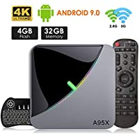 A95X F3 Air Android 9.0 TV BOX, 4GB RAM 32GB ROM Smart TV BOX with Amlogic S905X3 Quad-Core Cortex-A55 CPU, Support 2.4GHz/5GHz WiFi USB3.0 3D 4k/Mini Backlit Keyboard