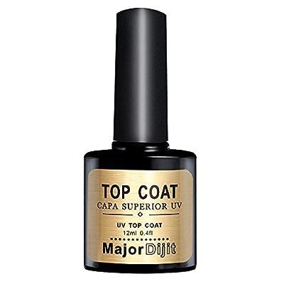 Rubber Velvet Gel Nail Top Coat, Mumustar UV Nail Art Matt Top Coat Gel Sealer Fast Dry Soak Off Gel Polish 12ML
