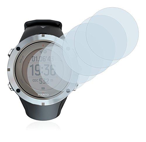 Zoom IMG-1 savvies pellicola protettiva compatibile con