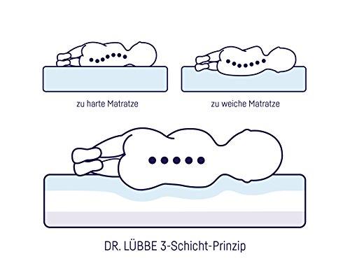 Julius Zöllner 7960200000 – Babymatratze Dr. Lübbe Air Premium - 3