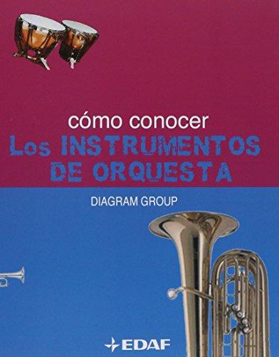 Como Conocer Los Instrumentos D Orquesta (Manuales de Música) por Diagram Group Diagram Group