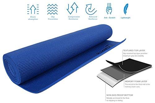 Strauss Yoga Mat, 6mm (Blue)