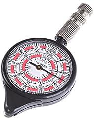 Huntington Rangefinder Opisometer: Karten Distanzmesser / Distanzmesser / Entfernungsmesser / Kartenmesser / Kurvimeter / Kurvenmesser, weiß-rot, LX-3-03 (DE)
