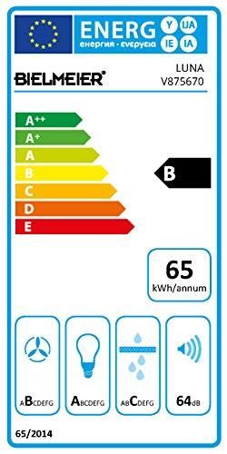 Bielmeier V Inselhaube LUNA / 45cm / Polymer weiß matt/EEK: B