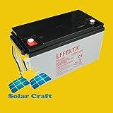 USV Batterie Akku Solarmodul Speicherung Energie Strom PV 75Ah 12V Smart