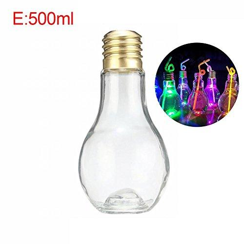 Kbsin212 Birne Wasserflasche Durchsichtige Kunststoff-Glühbirne, 400 ML Glühbirne Form Durchsichtigen Kunststoff Licht Lebensmittelecht Flasche Für Saft Wasser Milch Mit Stroh (Glas Milch Flaschenverschlüsse)