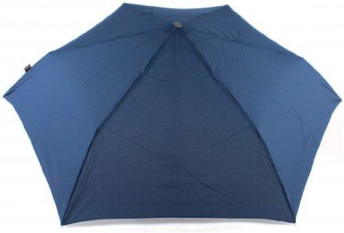 Knirps Flat Duomatic, Navy (Blau), Länge ca. 26,5 cm, Breite ca. 5 cm, Höhe ca. 3 cm