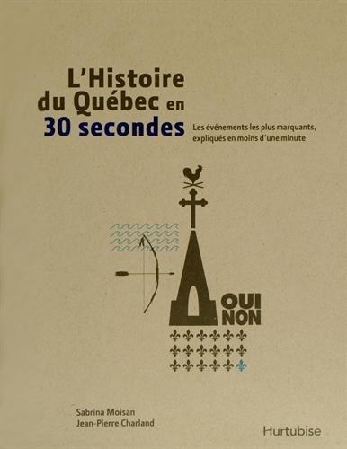 L'histoire du Québec en 30 secondes : Les événements les plus marquants, expliqués en moins d'une minute