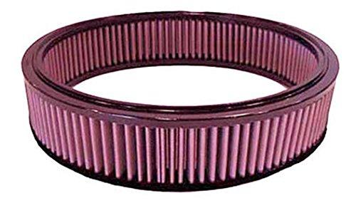 Preisvergleich Produktbild K&N Luftfilter Mercedes SL / SLC Modelle (R107/C107) 450 SL, SLC Bj. 8/1976-10/1980