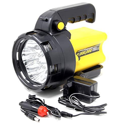 LED Suchscheinwerfer für Boote Rechargeable