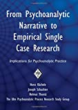 From Psychoanalytic Narrative to Empirical Single Case Research: Implications for Psychoanalytic Practice (Psychoanalyti