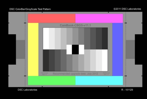 cambook 4-Kamera Ausrichtung Test Diagramm