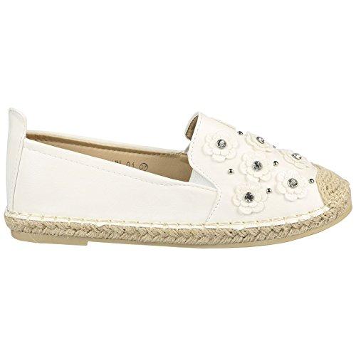 ByPublicDemand Beth Femme Talons bas Les chaussures plates Blanc