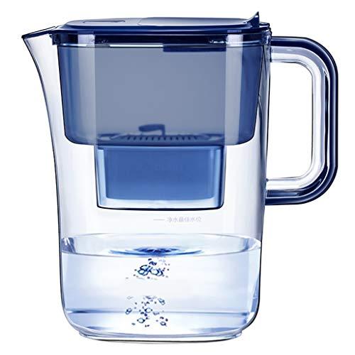 Wolaoma Haushaltswasseraufbereitungsschale Kohlenstofffaserverbund-Filterelement Kein Kohlenstoffverlust Längere Lebensdauer Wasserfilter (Farbe : Blue+Clear, größe : 27 * 27 * 14cm)