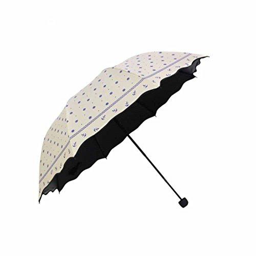 Kaxima De Lunares, Vinilo Paraguas, Paraguas Plegable, Paraguas abovedado, protección UV, Paraguas Manual, de Protección Solar, 64x90cm