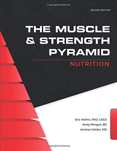 The Muscle and Strength Pyramid: