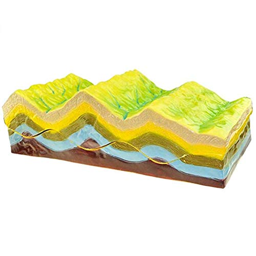 ZQDL Geologieunterrichtsmodell - Faltstruktur Und Ihr Geomorphologisches Evolutions Modell, Unterrichtendes Demonstrationsmodell der Wissenschafts Geographischen Krustenbewegung