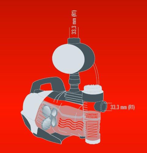 Einhell RG-AW 6536 Hauswasserautomat, 650 Watt, 3750 l/h Fördermenge, Edelstahlanschluss - 9
