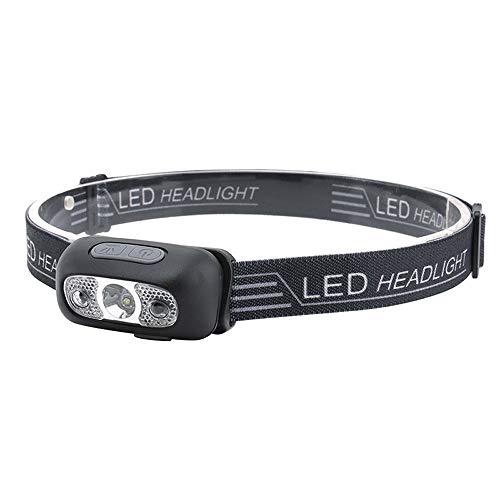 WMM- headlamp Torcia Frontale USB Ricaricabile a LED, fari a LED Super Luminosi, 4 modalità, Migliori fari per Campeggio, Escursionismo, Jogging, Pesca Sportiva (Colore : Nero)
