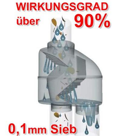 REGENSAMMLER FALLROHR-FILTER REGENTONNEN-FÜLLAUTOMAT Z 100 grau - Regenwasserfilter in selbstreinigender Bauart mit Edelstahl-Sieb und 100-125mm-Universal-Anschluss für Profi-Regenwassernutzung