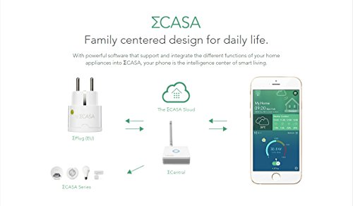 Sigma Casa Smart Power Kit – Einstieg für Smart-Home Haus-Automatisierung mit Smart Gateway und 2x Smart Power Plug – intelligente Steckdose (Messung Energieverbrauch) als Zeitschaltuhr oder zur Fern-Steuerung Ihrer Haushaltsgeräte - 4