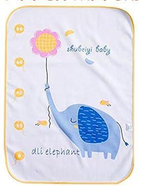 Lindo Impermeable Transpirable Infantil Cuna Hoja bebé Mat 50 x 70 CM