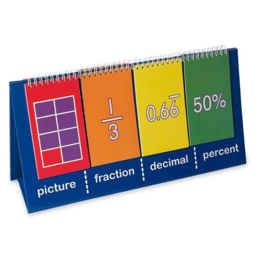 he und Gleichwertigkeit Tischplatte DEMO Flipchart, 7–3/4x 14–3/10,2cm Lernstufen 3–6 (In Der 4. Klasse Brüche)