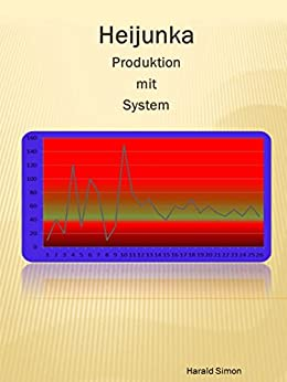 Heijunka: Produktion mit System