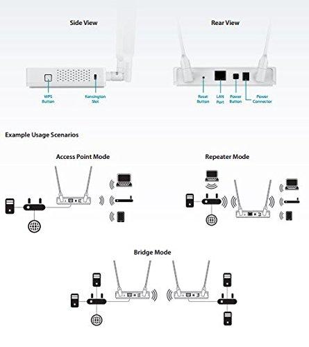 D-Link Point d'accès WiFi AC1200 Dual-Band simultané - jusqu'à 1200Mbps - 802.11a/b/g/n/ac - 1 port Lan Gigabit  - 5 modes de fonctionnement- Idéal pour partager et contrôler les accès WiFi (DAP-1665)