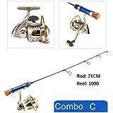 Best Crankbait Rods - Generic Fiberglass Epoxy Resin M Fishing Rod -A Review