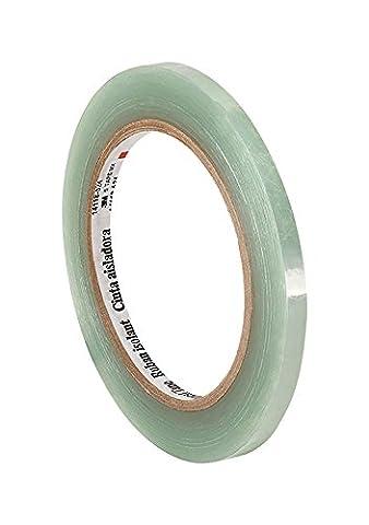 tapecase 50,6cm x 72yd (PK-2) translucide électrique Polyester Ruban adhésif transparent, épaisseur 6,3cm, 182,9cm Longueur, 0,6cm Largeur (Lot de 2)