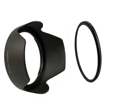 Kit économique pour Canon EF-S 4-5.6/17-85mm IS et Canon EF-S