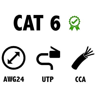 Mr. Tronic 15 Mètres Câble de Réseau Ethernet 15m | CAT6, AWG24, CCA, UTP, RJ45 | Color Gris par Mr. Tronic