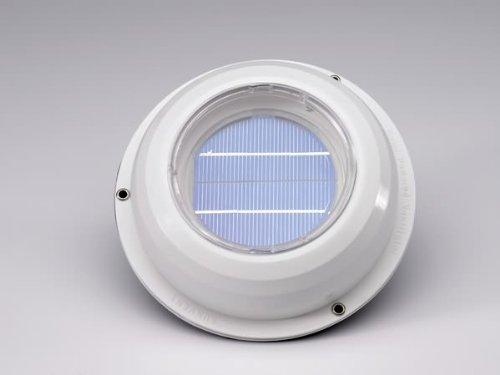 Brunner, Ventilatore a energia solare,