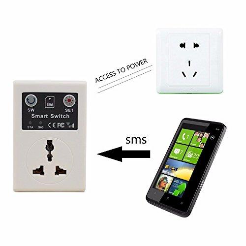 Interruptor enchufe inalambrico con control remoto inalámbrico GSM de teléfono SMS RC de OPEN BUY