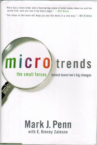 micro-trends