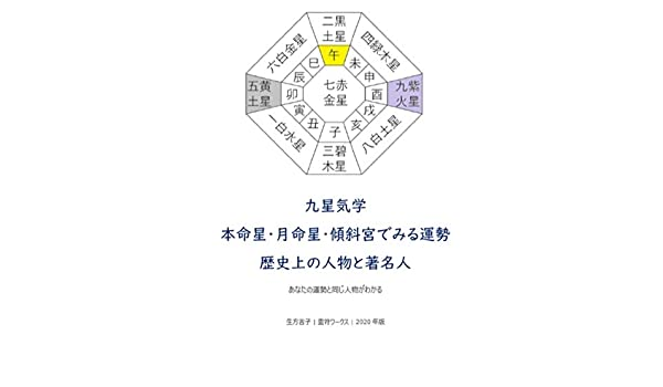 Kyuseikigaku Honmeisei Getumeisei Keishakyudemiruunsei