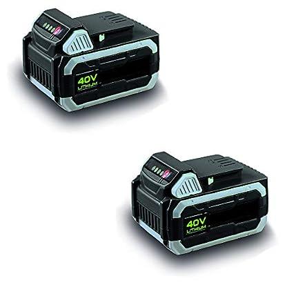 IKRA-Akku-Rasenmher-Mulchmher-IAM-40-4325-TwinPower-inkl-2x40V-Akku-Ladegert-Schnittbreite-43cm