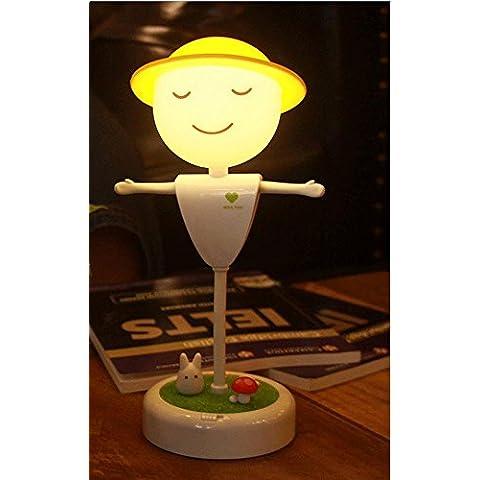 Carica di luce notturna LED spaventapasseri forma toccare luce di rilevamento luce bambini camera da letto del fumetto sul comodino lampada da comodino regalo (0, 3W) , (plug in) white