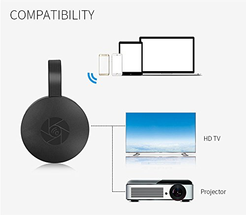 Efanr G2 Wireless HDMI Dongle 1080P Wifi Display Adapter Digital HD TV Media Video Streamer Receiver Support Miracast Airplay DLNA Plug and Play Smartphone to TV Streaming