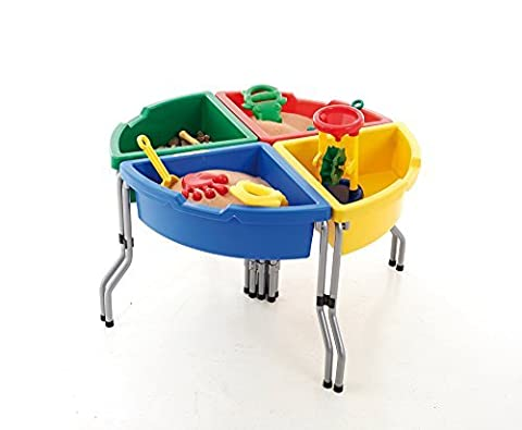 Exploration Circle - set of Gratnells Quadrant trays with stands for outdoor or indoor play or storage by Gratnells