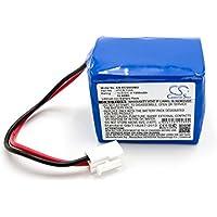 vhbw Li-Ion Akku 1350mAh (14.8V) für Medizintechnik, EKG Biocare 9803, 9803G preisvergleich bei billige-tabletten.eu