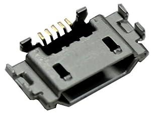 Sony Xperia Z2 etc Micro USB Anschluß