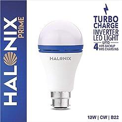 LED Bulbs Archives - Feedlinks net