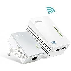 41fP5OxlmfL. AC UL250 SR250,250  - TP-LINK Range Extender Wi-Fi AC1750 in offerta lampo per la Amazon Gaming Week 2016