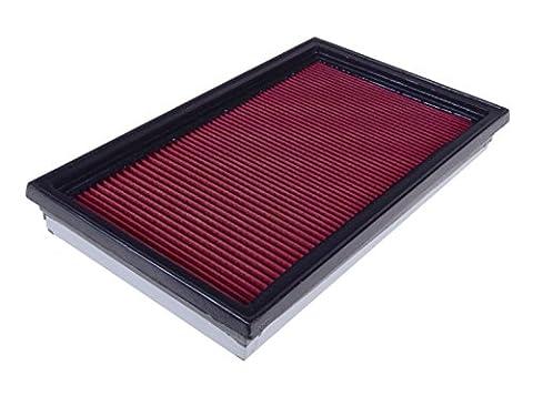 Blue Print ADN12215 Air Filter