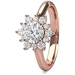 18K Rosa Oro 4Prong Setting Plain Halo Compromiso Anillo de boda tamaño–6
