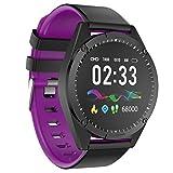VBWER Orologio Intelligente, Fitness Tracker Android iOS Uomo Donna Orologio Intelligente Bluetooth Smart Watch, Tracker Fitness per per Uomini, Donne e avventuriero.